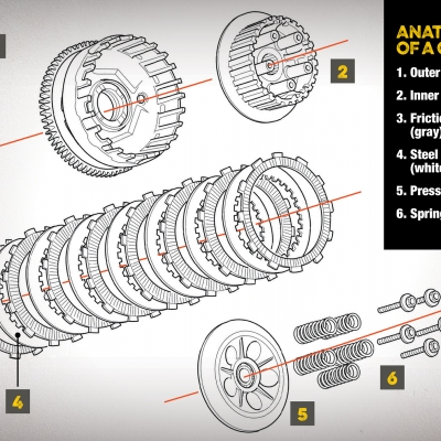 how does a motorcycle clutch work?